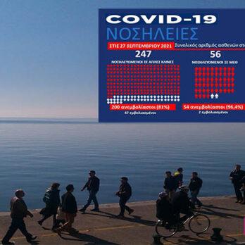 4η ΥΠΕ: Αύξηση νοσηλειών 11,8% σε απλές κλίνες CoViD και 9,8% σε ΜΕΘ cover image